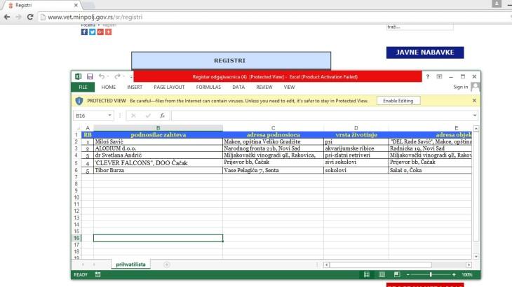 registar odgajivacnica vet uprava